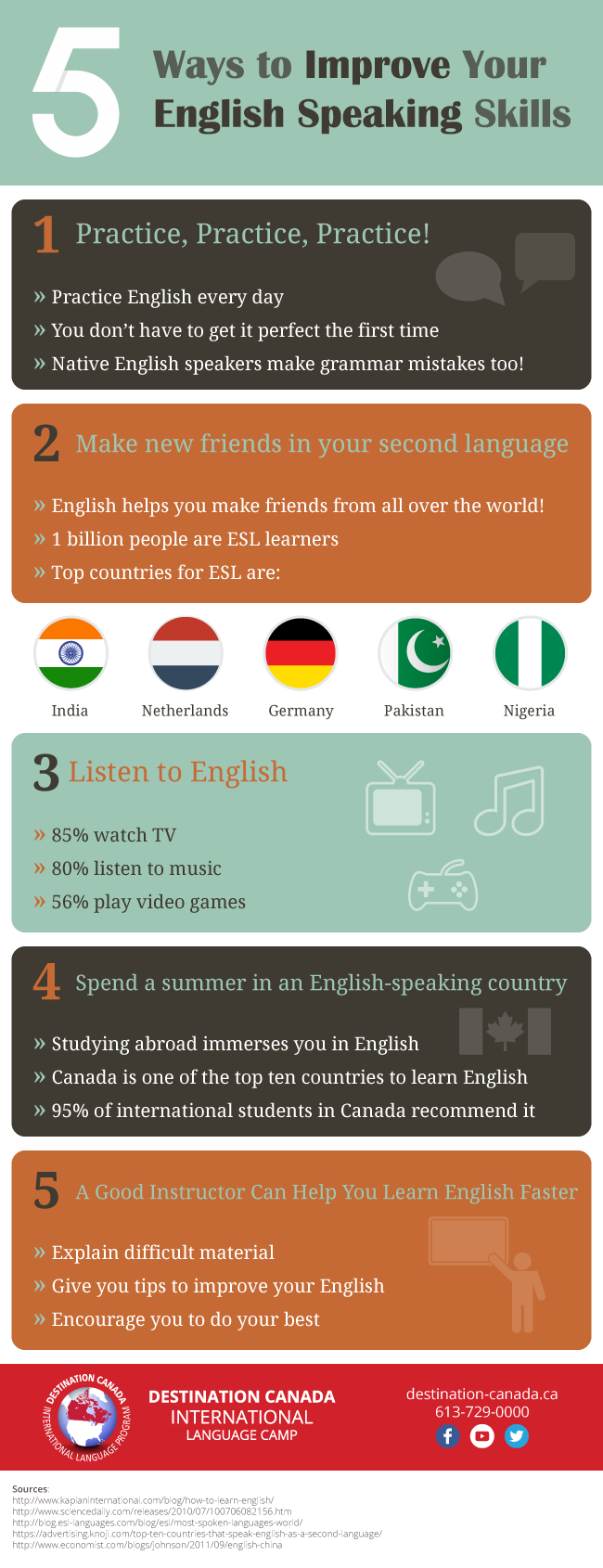 [Infographic]: 5 Ways to Improve Your English Speaking Skills
